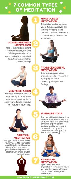 There are many kinds of meditation, but here are the most popular and widely used ones: *Mindfulness Meditation | Loving-Kindness Meditation | Transcendental Meditation | Zen | Kundalani | Spiritual Meditation | Vipassana. Find out more about these different styles of meditation in full article,