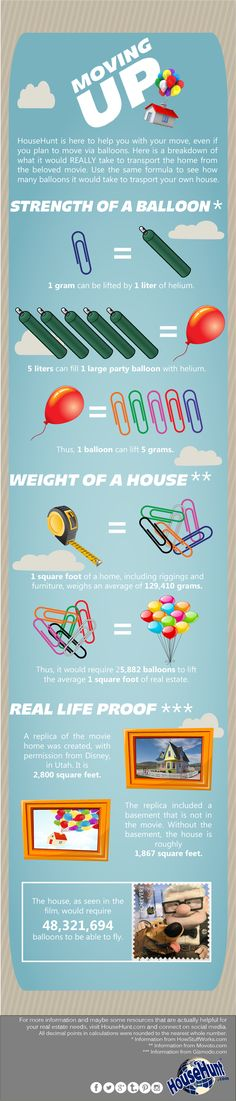 How Many Balloons to Lift a House? #Infographic http://www.househunt.com/news-realestate/many-balloons-lift-house-infographic/