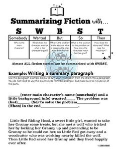 Fiction Summary using SWBST Anchor Chart & Worksheet