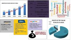 This is info graphics made by me for a competition. Your votes will help me win. Thank you