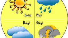 Les effets étonnants de la météo intérieure sur les enfants agités