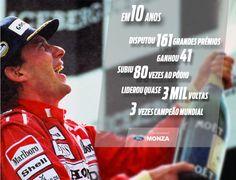 Homenagem da Ford Monza - Ayrton Senna