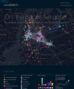 Foursquare Time Machine, An Interactive Visualization of Your Foursquare Check-In History