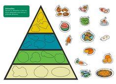 atividade sobre pirâmide alimentar - Pesquisa Google