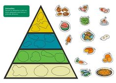Nutritionist Without Degree Code: 3107452599 Preschool Garden, Preschool Crafts, Crafts For Kids, Healthy Habits For Kids, Healthy And Unhealthy Food, Science Experiments Kids, Science Activities, Food Pyramid Kids, Dental Kids