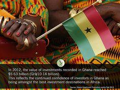 Ghanaian zdarma