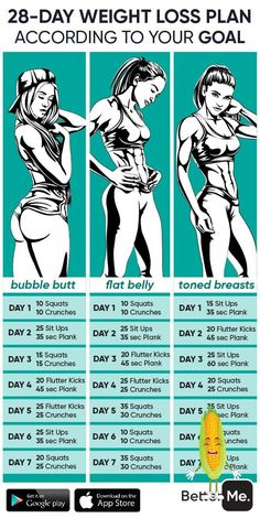 Personal Body Type Plan to Make Your Body Slimmer at Home!!! Click to download the app on App Store now! Lose weight at home with effective 28 day weight loss plan. Chose difficulty level and start burning up to 10 pounds a week now! Your main motivation is your dream body and youll definitely achieve it! Burn calories lose excess weight boost metabolism build muscles eat healthy with the personalized meal plan and start your new lifestyle now. #fatloss #weightloss #fitness #workout ... eat… Full Body Gym Workout, Gym Workout Videos, Gym Workout For Beginners, Fitness Workout For Women, At Home Workout Plan, Body Fitness, Gym Workouts, At Home Workouts, Workout Quotes