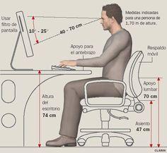 cómo sentarse, trabajo en la oficina