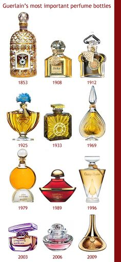 Evolution of Guerlain perfume bottles