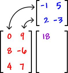 I love how this websites explains matrix multiplication with the stacking method. The visuals are very effective.
