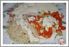 Emincé de dinde aux légumes au riz au thermomix à points ww