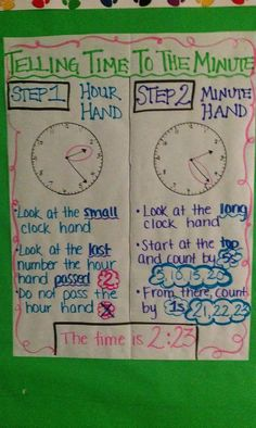 Elapsed Time T Chart Lovely Telling Time Hour Hand Info is Especially Helpful for