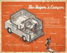 The Sniper's Camper - Team Fortress 2 - who93.deviantart.com