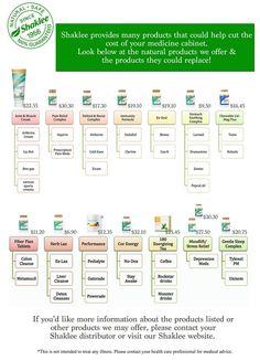Natural and safe alternative medicine cabinet!!