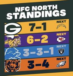 Packers Baby, Green Bay Packers, Nfc North, Go Pack Go, Green And Gold, Life