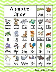 Abcs And A Freebie  Abc Chart Kindergarten And Chart