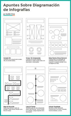 Layout Cheat Sheet for Infographics : Visual arrangement tips Good visual arrang. Layout Cheat Sheet for Infographics : Visual arrangement tips Good visual arrangement puts together design objects i Layout Design, Design De Configuration, Graphisches Design, Graphic Design Tips, Tool Design, Graphic Design Inspiration, How To Design, Graphic Designers, Design Page