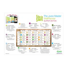 5lbs in 5 Days: The Juice Detox Diet A3 Wall Planner - Juice Master Store