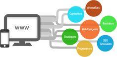 citswebindia is best web development comapny in India. www.citswebindia.in