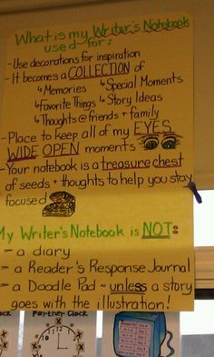"""Poster inspired by Ralph Fletcher's """"Writer's Notebook"""" manual.  Use this a guide for student's to help keep their notebooks full of potential ideas and inspiration and safe from doodling or the occassional torn sheet for origami."""