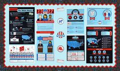 This Road to the White House bulletin board set is an excellent resource for teaching your students everything from the requirements of the U.S. Constitution to winning the Electoral College. Including an easy-to-assemble ballot box, this set is perfect for helping students understand the power of the vote with a mock election.