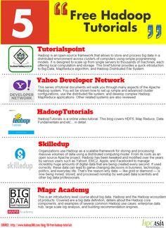 Source: hpc_aisa.com Link: INFOGRAPHIC: 5 Free Hadoop Tutorials