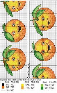 Semaninha de Frutinhas Animadas | Gráficos de Ponto Cruz