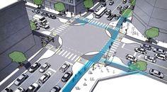 Encuentro de calle-bicisenda, boca-calles con bicisendas, la nueva silueta de la ciudad sostenible... Safer Crossings for Bicycles