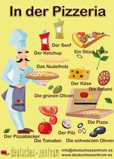 In der Pizzeria German Grammar, German Words, Learn French, Learn English, German Resources, Study German, Deutsch Language, Germany Language, German Language Learning