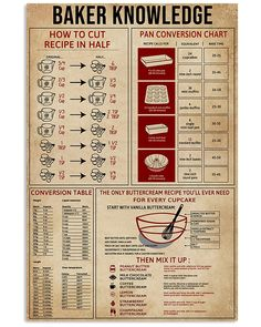 Baker Knowledge shirts, apparel, posters are available at Ateefad Outfits Store. Just In Case, Just For You, Half And Half Recipes, Cooking Measurements, Food Facts, Useful Life Hacks, Baking Tips, Survival Skills, Good To Know
