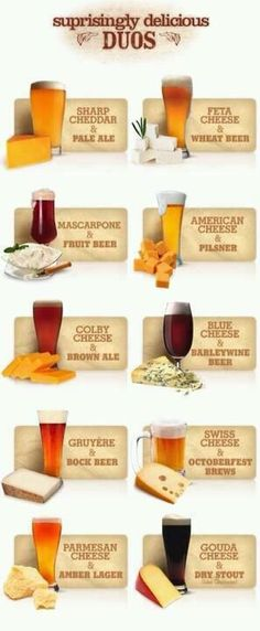Nice Beer and Cheese Pairing Chart! | Craft Beer Pairings | Pinterest