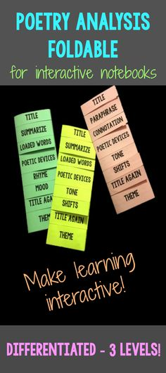 A great resource to start out a poetry unit. Three different foldables to meet…