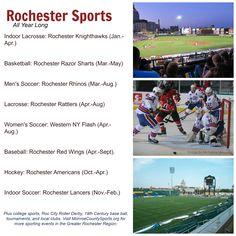 Hockey, Baseball, Soccer, Lacrosse...so many sport options in #Rochester, NY