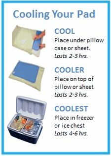 Cooling Pillows / Pads