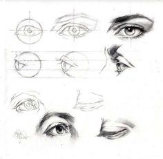 Desenho Artístico: Cabeça e Face