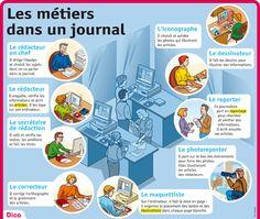 Le Petit Quotidien - Le cartable numérique des 6-10 ans !