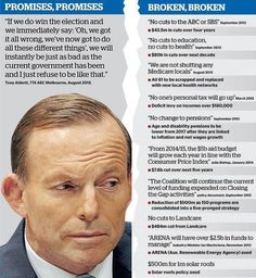 Abbott one year on. pic.twitter.com/dDNVv8j1yD #auspol