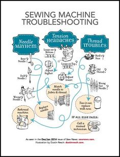 Sewing Machine Trouble Shooting Guide Printable #quilting #sewing