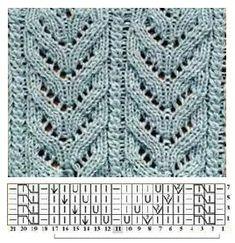 Кружева вязание