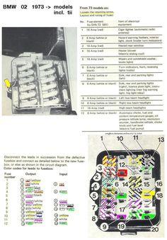 58d12a7094360f87f19a8a35fe268b99 boxes bmw s flic kr p dgnypa bmw 2002 wiring diagram bmw