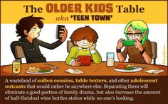 Kids' Tables for Other People at Thanksgiving Dinner - Neatorama