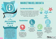 Marketing del Big Data