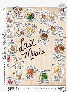 Charting The Last Meals Of 32 Famous People / Everyone from Elvis and Brittany Murphy to Marilyn Monroe and Frank Sinatra. via Sarah Lazarovic (via BuzzFeed)