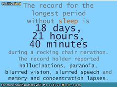 record of longest period without sleep