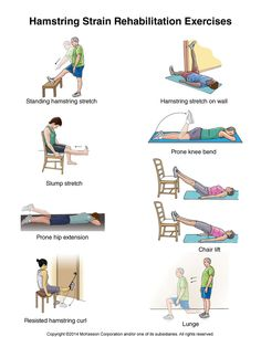 Summit Medical Group - Hamstring Strain Exercises click through for directions