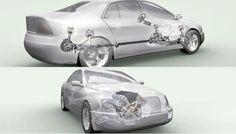 NAIAS 2015 to showcase Schaeffler Concept Car that is Up to Par