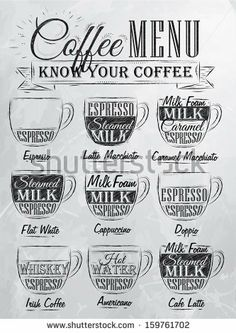 Set of coffee menu with a cups of coffee drinks in vintage style stylized for the drawing with coal. Lettering Know your coffee. Vector. by ...