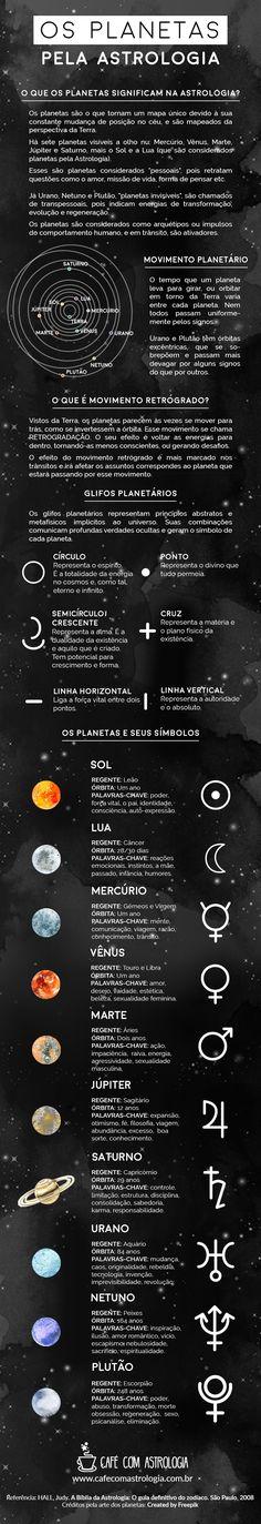 Os Planetas pela Astrologia - Café com Astrologia #signos #zodíaco #infográfico