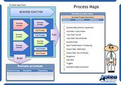 high output management summary pdf