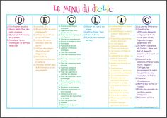 Daily Five CAFE menu labels in French French Teaching Resources, Teaching French, Teaching Tools, Learn French Beginner, French For Beginners, Daily Five Cafe, Daily 5, Learning Websites, Learning Resources